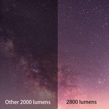 2800 lumens projector