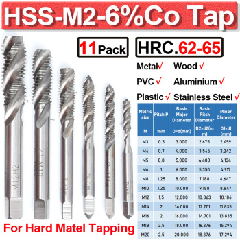 Spiral Tap Thread Cutter Tap Set  Machine Taps M3 M4 M5 M6 M8 M10 M12 M14 M16 M18 M20 Twist Drill Metric Right Hand D30 cronametal hss co screw thread tap metric machine and hand tools m2 m3 m4 m4 5 m5 m6 m7 m8 m10 m12 m14 m16 m18 hand tap