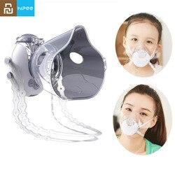 Xiaomi HiPee Head-Mounted Ultrasonic Inhale Nebulizer Portable Atomizer Silent Inhaler Nebuliser Inhalator Adult Kid Nebulizador