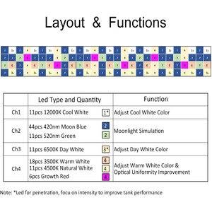 Image 4 - PopBloom Led 수족관 조명 식물에 대 한 전체 스펙트럼 민물 물고기 탱크 수족관 Led 조명기구 프로그래밍 가능한 Turing75