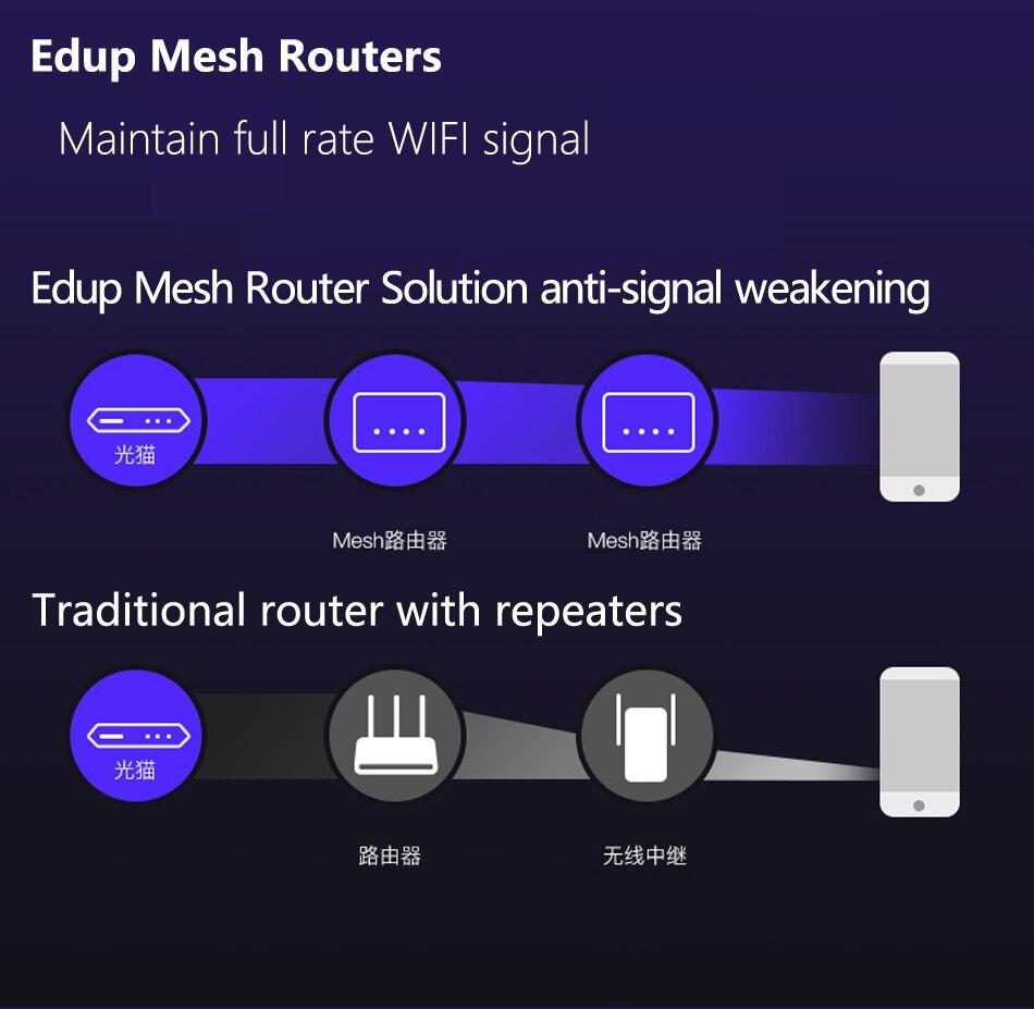 núcleos, cpu, 512mb, gigabit, 4 amplificadores de sinal para casa inteligente