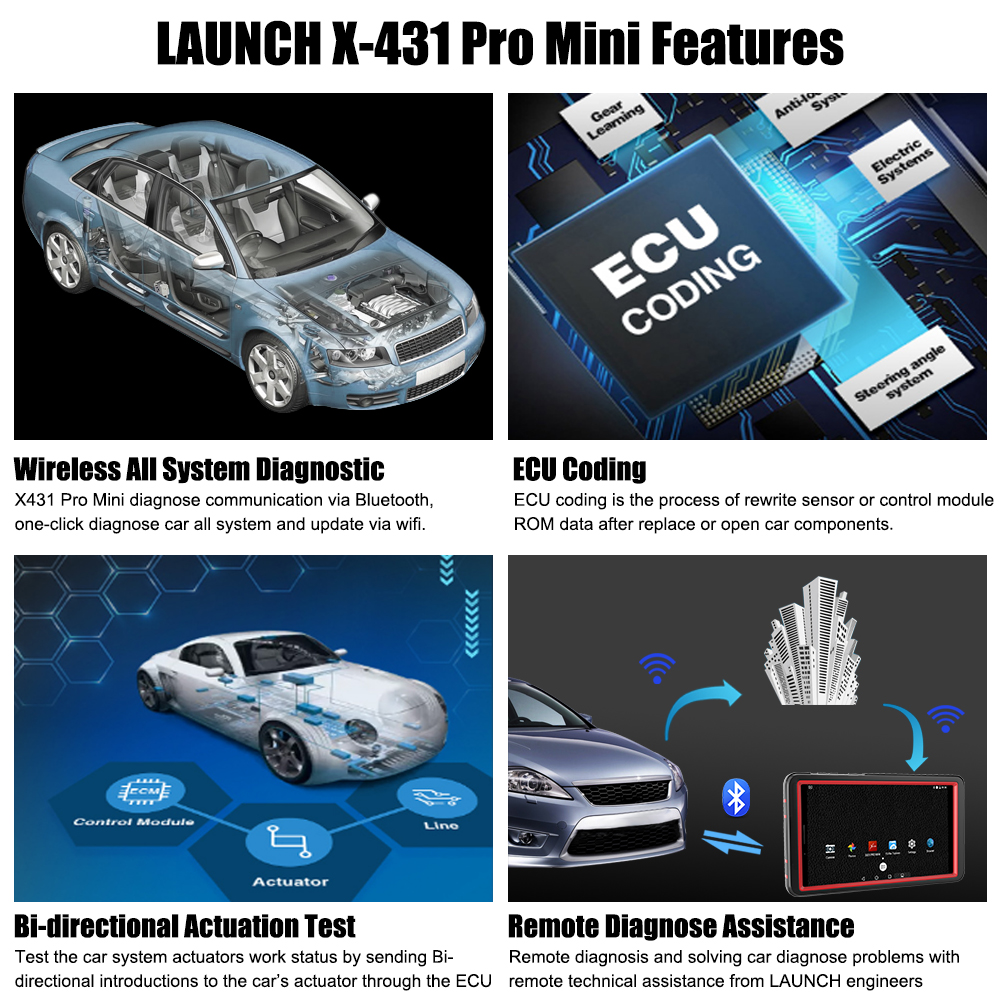 Image 3 - Launch X431 Pro Mini Diagnostic Tool Professional Full System Automotive Scanner OBD2 Wifi Bluetooth ECU Coding Tool X431 V OBDEngine Analyzer   -