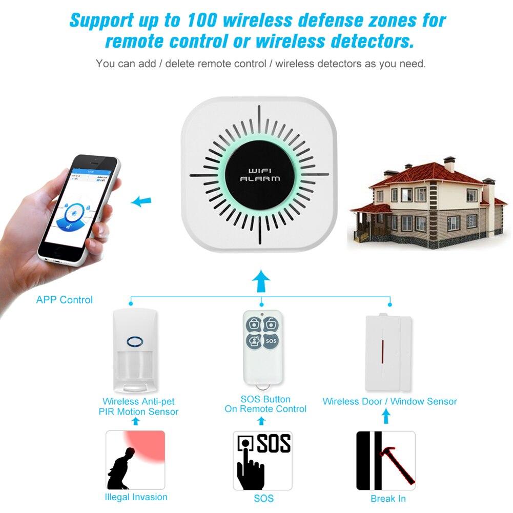 WiFi Home Intelligent Burglar Alarm Security System Siren Window Door Sensors Motion Alarm with Remote Control title=