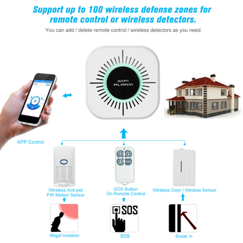 WiFi Home Intelligent Burglar Alarm Security System Siren Window Door Sensors Motion Alarm with Remote Control owlcat buzz sfb 55 dc6 12v high decibel alarm siren security electronic burglar buzzer buzzerphone 55 50mm freeshipping