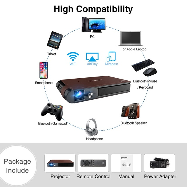 Caiwei S6W Portable Pocket Mini 3D DLP Projector LED Home Cinema Support HD Video 6