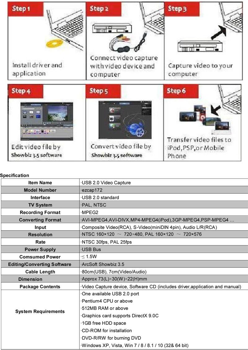 Spec for EzCAP172-2