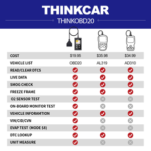 Image 5 - THINKCAR THINKOBD 20 Auto Scanner Car Diagnostic Tool Automotivo Code Reader Check Engine Light DTC Lookup Diagnose Tool
