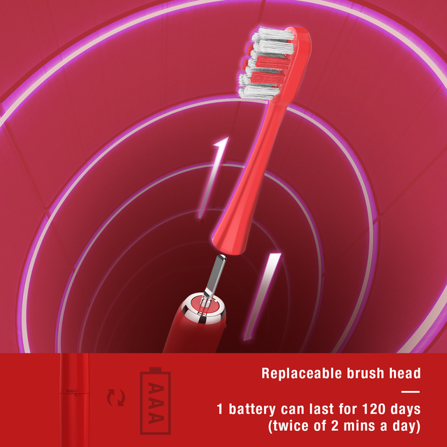Электрическая зубная щетка SEAGO Sonic SG549