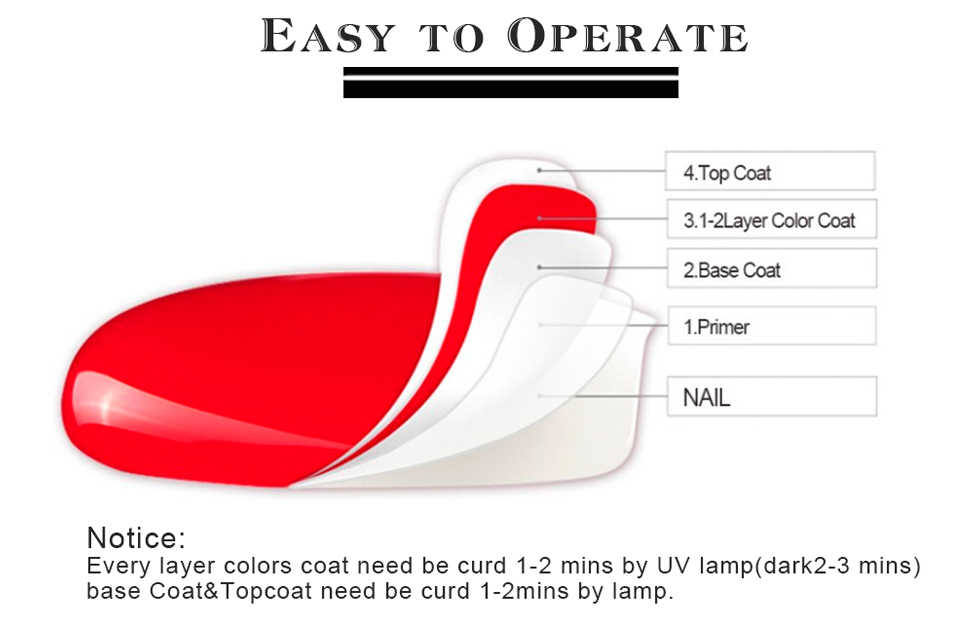 LAKIMU diamentowy brokat Bling lakier do paznokci Manicure profesjonalny lakier do paznokci UV 5ml Soak Off cekiny żel długotrwały wymienny