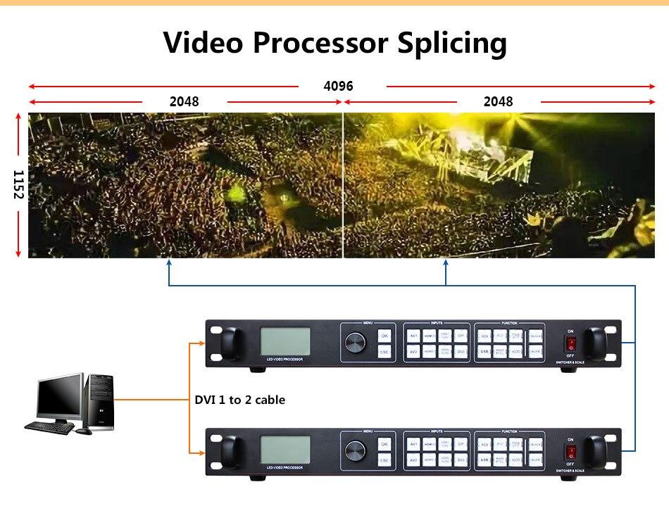 Uso de alta resolução display led ams-lvp915s