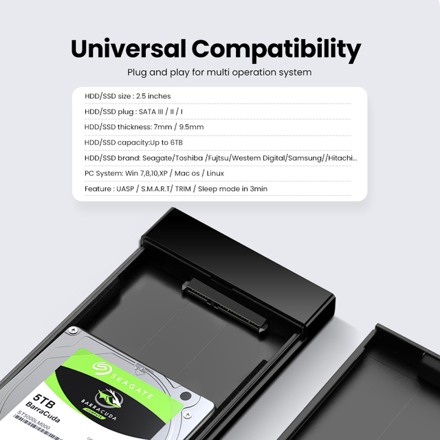 Ugreen 2.5 HDD Case SATA to USB 3.0 Adapter External Hard Drive Enclosure for SSD Disk HDD Box Type C 3.1 Case HD HDD Enclosure 5