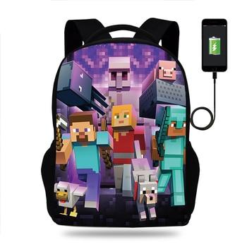 Minecraft Ryggsäck