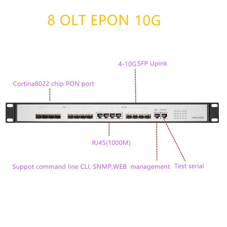 OLT EPONUPlink SFP 10G EPON OLT  8 PON RJ451000M  10 Gigabit 8 PON Port OLT GEPON Support L3 Router/Switch  Open Software