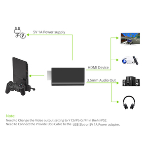 Image 5 - For PS2 To HDMI Video Converter Adapter With 3.5mm Audio Output For HDTV Mini Game Player To HDMI High Quality