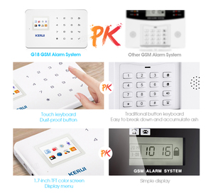 Image 4 - Corina G18 Apps Home Security Alarm Systeem 433 Mhz Gsm Inbreker Alarme Pak Bewegingsmelder Alarmas De Seguridad Para casa