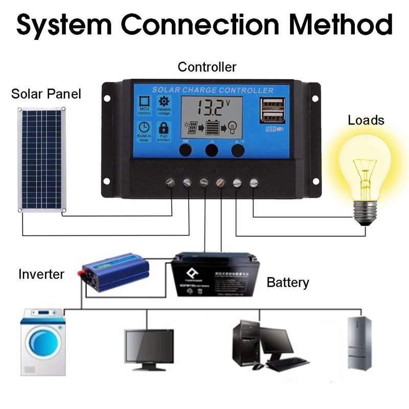 20w 12v 18v painel solar com clipe 04