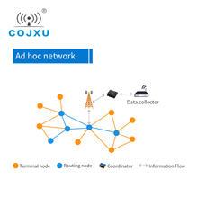 CC2530 ZigBee Module Ethernet 2.4GHz 27dBm 500mW RJ45 TCP UDP Ad hoc Network E800-DTU(Z2530-ETH-27)  rf Transceiver Modem