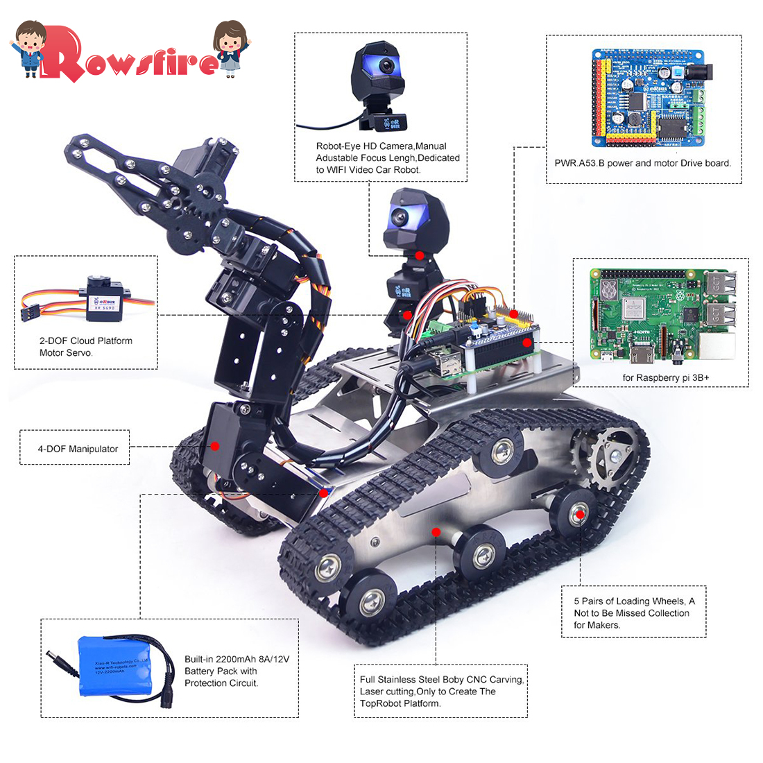 Programmable TH WiFi Bluetooth FPV Tank Robot Car Kit With Arm For Raspberry Pi 3B+ - Line Patrol Obstacle Avoidance Version
