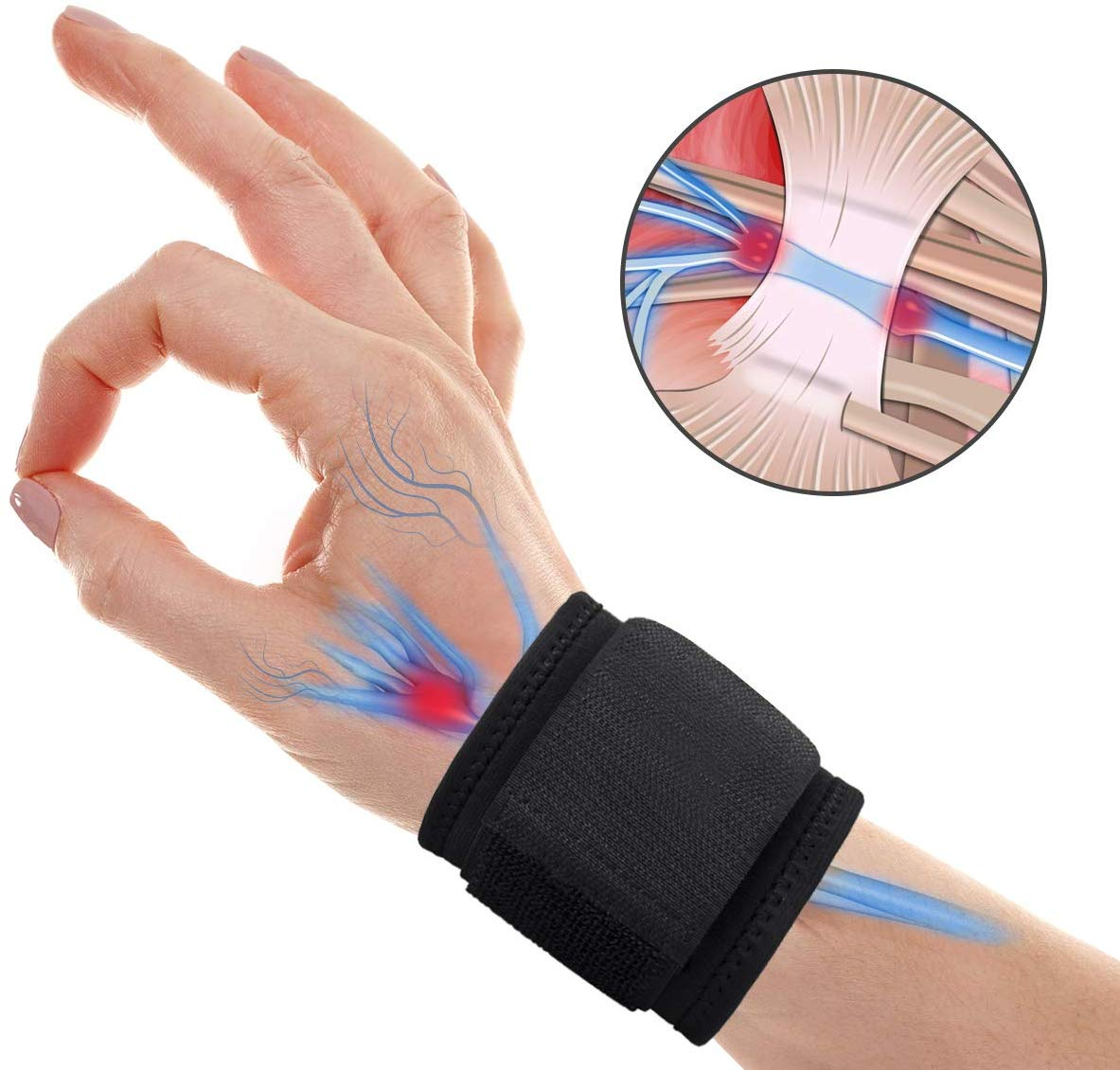 Self-Heating Wristband Self-Adhesive Sports Protection Professional Wrist Pad Wrist Brace For Workout Suits Unisex