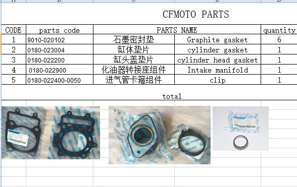 Graphite gasket/cylinder and cylinder head gasket/Intake manifold fit for CF500ATV  9010-020102