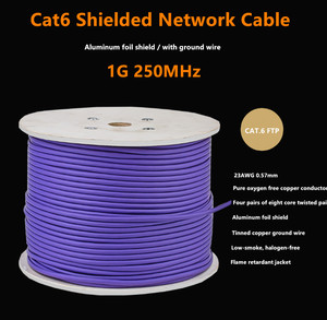 Image 5 - Network Cable Cat6 Pure Copper Shielded Twisted Pair Ethernet Cable For Internet Cable RJ45 Network Cable FTP Computer Cord