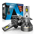 NOVSIGHT H7 LED Canbus Car Light H11 Led Headlight Bulbs H4 Auto Lamp H13 9005 9006 6500K 120W 22000LM Headlamp H3 Fog Lights