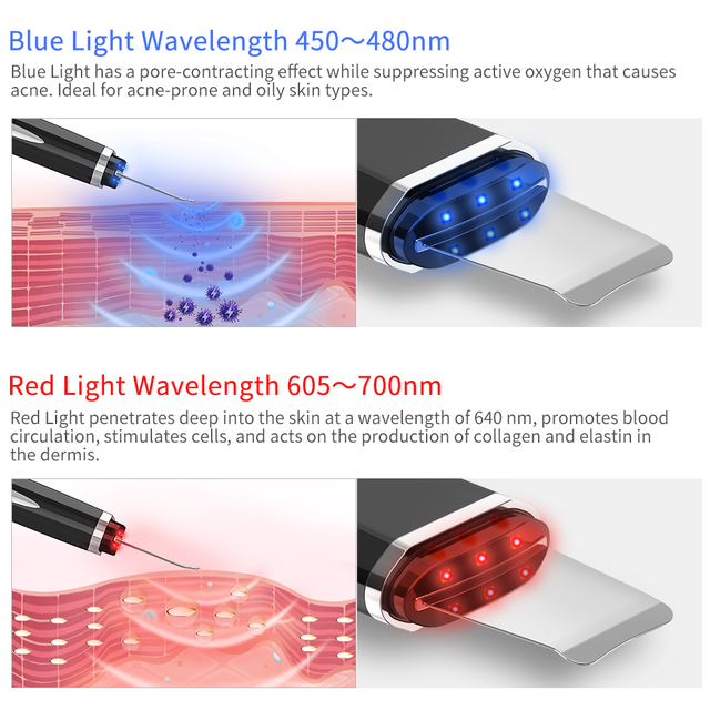 ANLAN Ultrasonic Skin Scrubber Ion Face Cleaning Shovel Peeling Facial Lifting Machine Acne Blackhead Removal Red Light Therapy 1