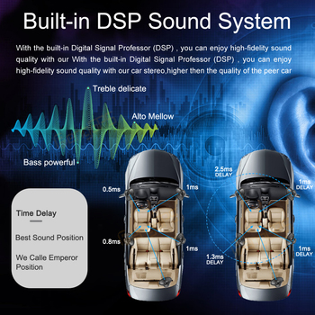 DSP function build in for Car Radio Multimedia Player For Android Car GPS System HD Data Recorder Automobile radio image