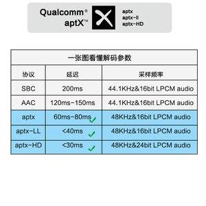 Image 5 - Aptx HD Qualcomm QCC3034 Bluetooth אוזניות Upgrate כבל אלחוטי כבל Mmcx 0.78mm IE80 IM50 IE40PRO IM A2DC HiFi אודיו כבל