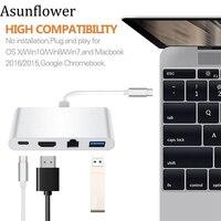 Asunflower USB C Converter HDMI 4K Adapter USB RJ45 For MacBook Pro Air Ipad Pro TV Box PS4 PC Thunderbolt 3 Type C Hub Adapter