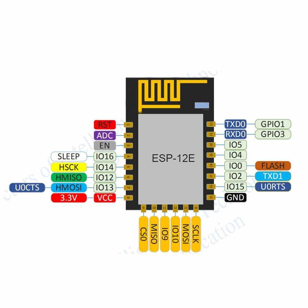 ESP-12E Wifi Model ESP8266 Serial Wifi Nirkabel Modul Kontrol/Transparan Transmisi/On-Board Antenn/Daya Rendah bensin