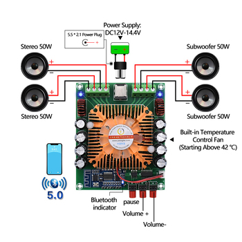 TDA7850 Bluetooth 5.0 High Power Audio Amplifier Board BTL Speaker Mini Amp 4*50W Class AB HiFi Stereo Subwoofer Car Amplifiers