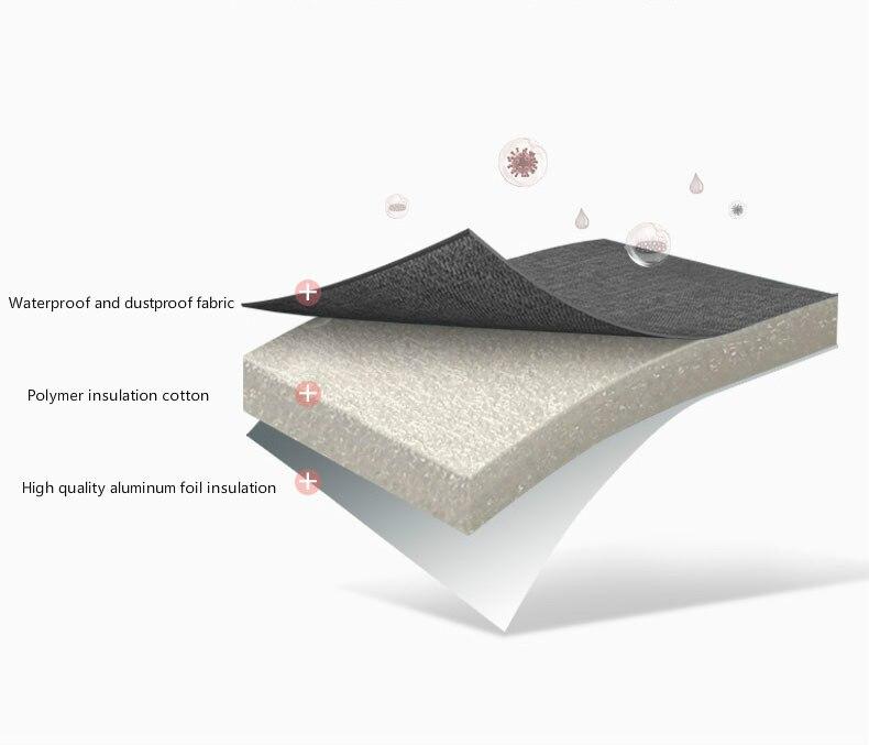 folha de alumínio saco de isolamento de