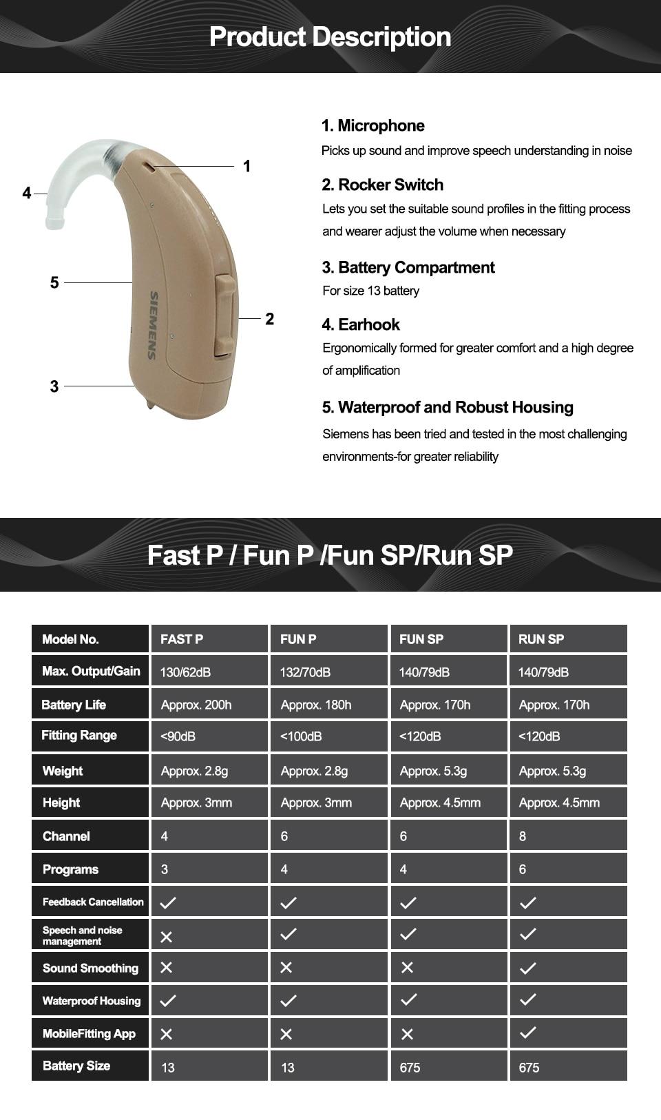 -FUN-SP_02