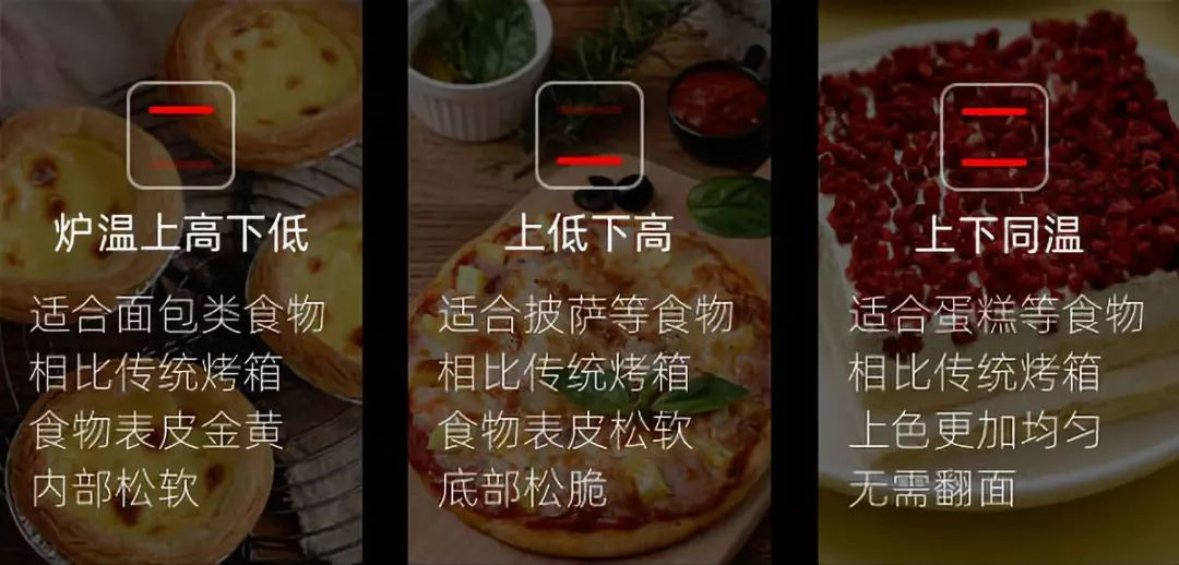 自带摄像头,会给食物拍照、拍视频的电烤箱
