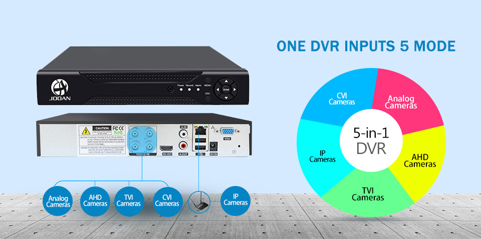 mini 5in1 dvr para cctv kit vga