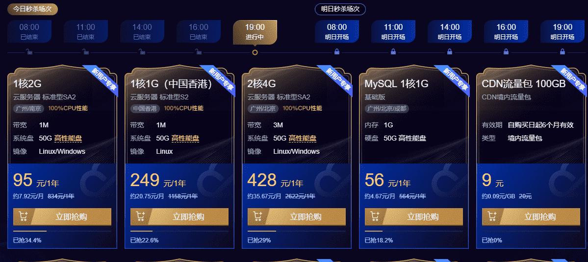 腾讯云618促销活动1核2G服务器一年95元
