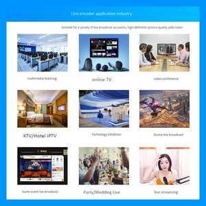 Image 4 - HOT H.265 H.264 HDMI Video o Wifi Encoder Network TV TF Storage HDMI Encoder H.265 for Live Streaming Broadcast(EU Plug)