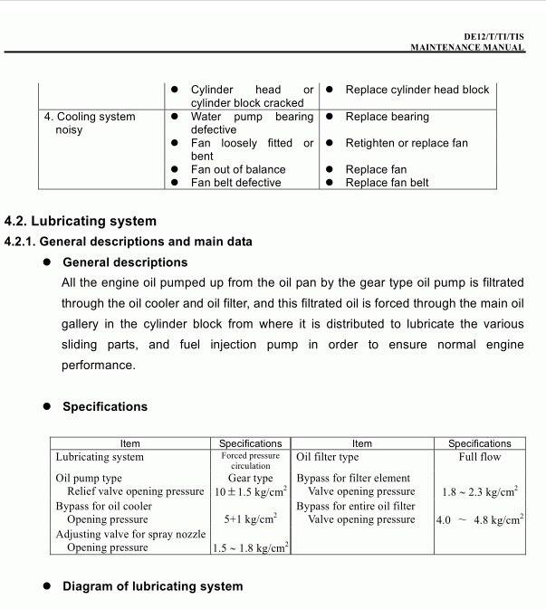 Daios Doosan Diesel Engines Service Manual and Maintenance manual,  PDF|service manual|doosan diesel engine - AliExpressAliExpress
