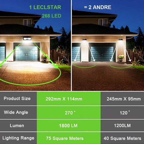lampadas solares