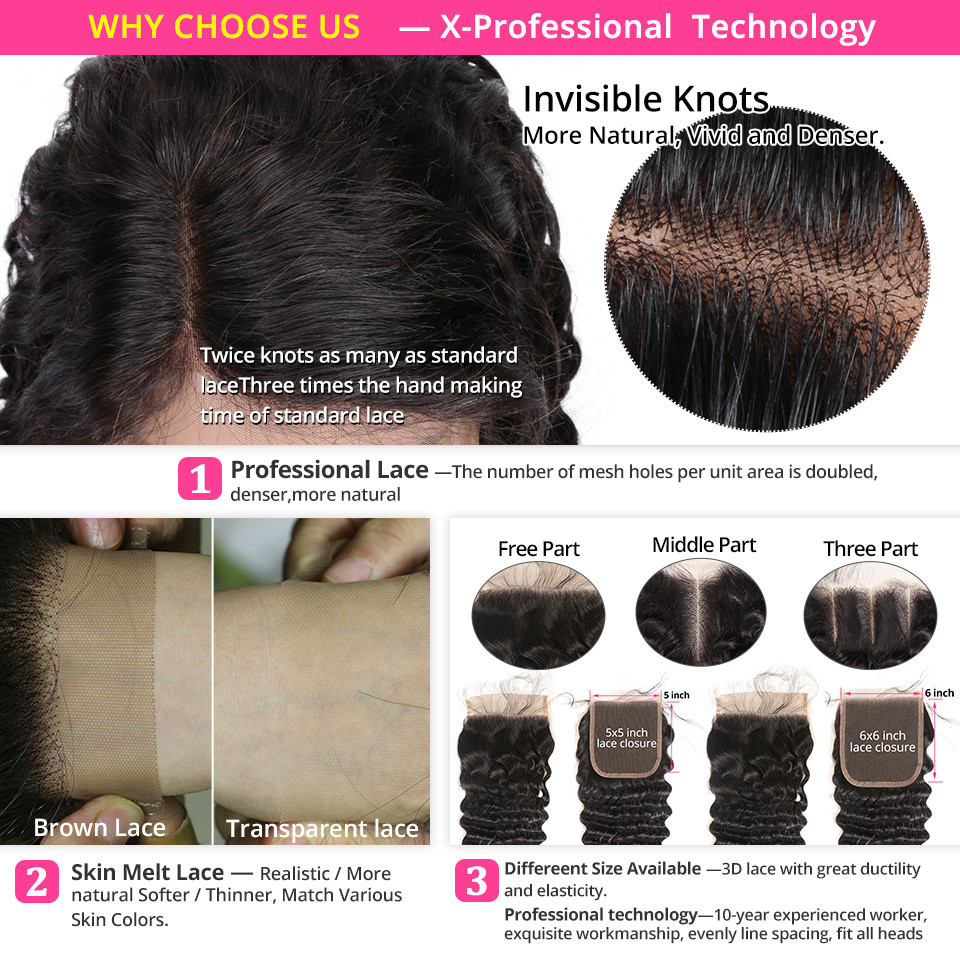 H8ebce06a8259404eb027860786cb0abeG Deep Wave Bundles With 5x5 Closure Brazilian Human Hair 3 Bundles With Closure 6x6 Free Part Remy Hair Extensions AliPearl Hair