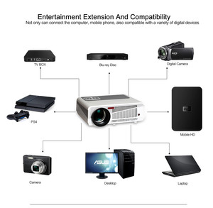 Image 3 - Смарт проектор светодиодный, 86 + wifi, 5500 лм, 1080p, HDMI, Android 6,0