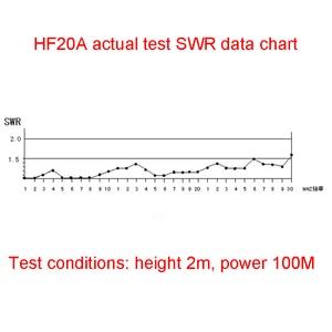 Image 5 - HF20A HF 1.5 30MHz 100W antenne à ondes courtes pleine bande antennes Radio