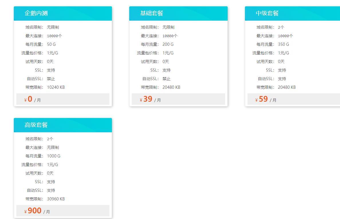 企鹅小屋CDN&CDN使用方法:香港/新加坡等优质节点,DDOS防护,免费50GB月流量;200GB月流量,月付39元-VPS SO