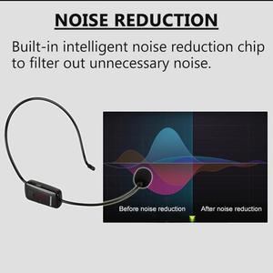Image 5 - RETEKESS Wireless Audio Microphone Tour Guide System Language Interpretation System For Church Meeting Museum Tour Guiding