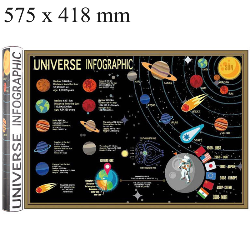 Universe System Scratch Map Big 575x418mm Kids Scratches World Map Globo Dekoracje Wereldkaart Gift School Teaching Supplies