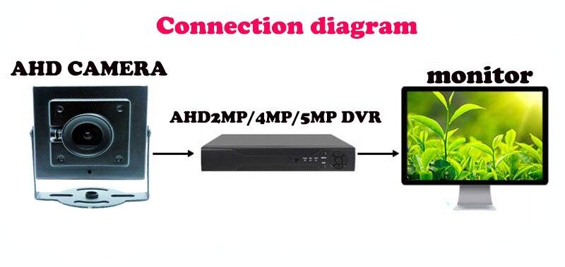AHD摄像头连接示意图TPSEE