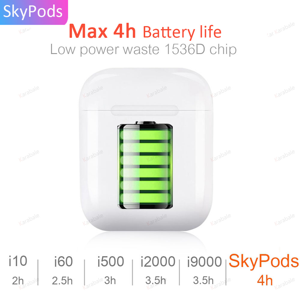 Smart Sensor SkyPods Tws In-ear Check 1:1 Replica Aire2 Wireless Bluetooth Earphones 1536D PK I60 I200 I800 I500 I9000 TWS