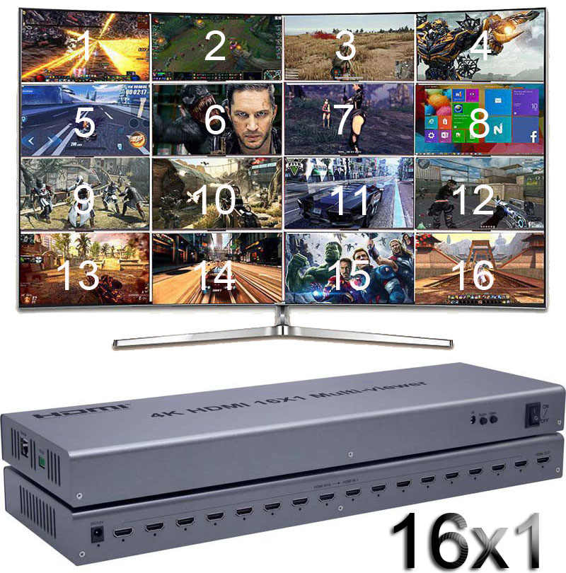 4K Hdmi 16X1 Quad Multi-Viewer Switcher 16 In 1 Out Naadloze Switch Multiviewer Foto Screen divider Converter Ethernet RS232