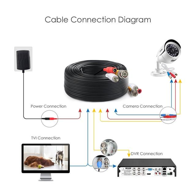 BNC CCTV Cable coaxial 5 40M Security Camera Video Audio Power  BNC Cable  for Camera AHD CVI  CCTV DVR Surveillance System